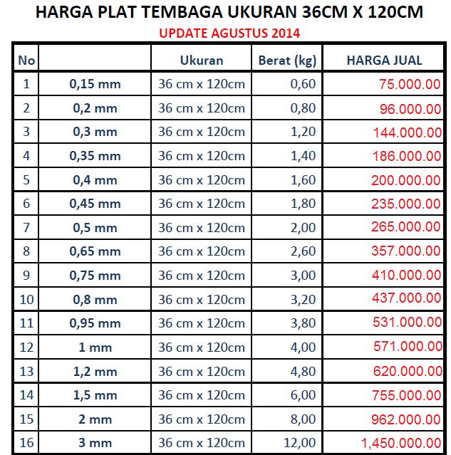 Plat Strip Aluminium 1 Inci 25 Mm X 6 Meter