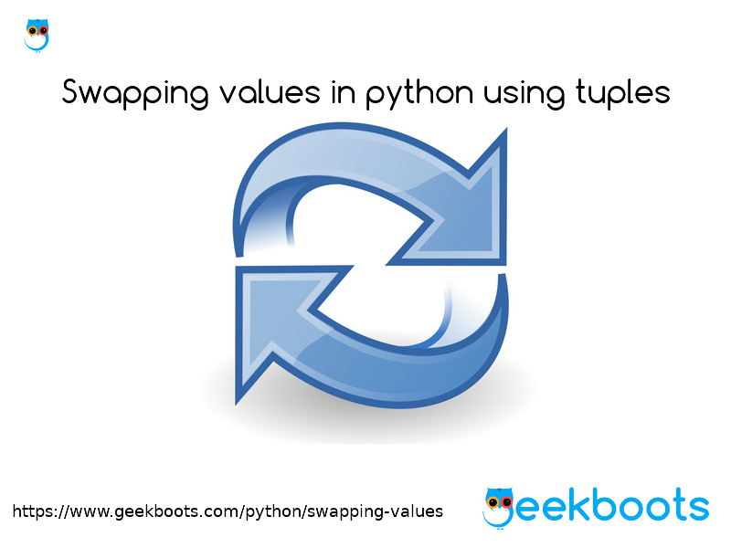https://www.geekboots.com/python/swapping-values