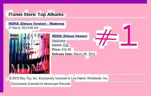 Madonna - MDNA : iTunes Album Chart Performance Day 1, iTunes Album