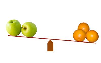 Diferença substancial entre métricas diferentes clicks e sessões