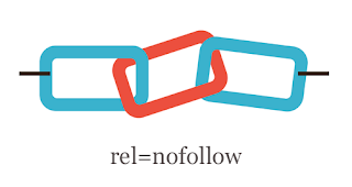 what is nofollow link