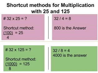 Multiplication with 25 and 125