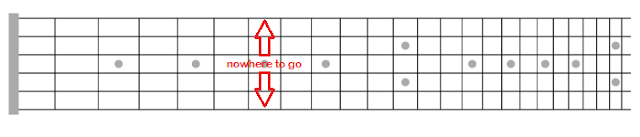 how to break out of scale boxes on guitar