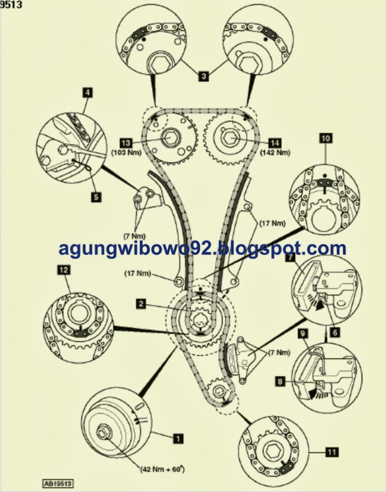 Cara memasang timing chain Nissan X-trail | BLOG AGUNG