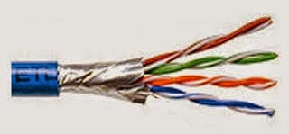 Shielded Twisted-Pair