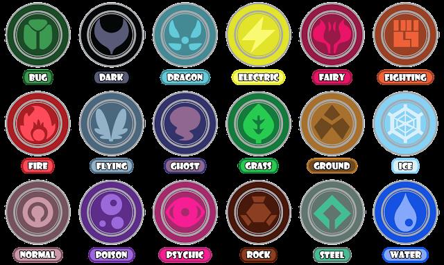 Daftar Kekuatan dan Kelemahan Jenis Tipe Pokemon Go