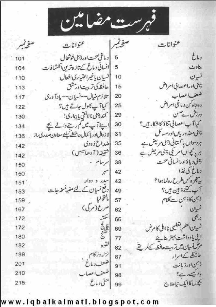 Koka Shastra Urdu Pdf