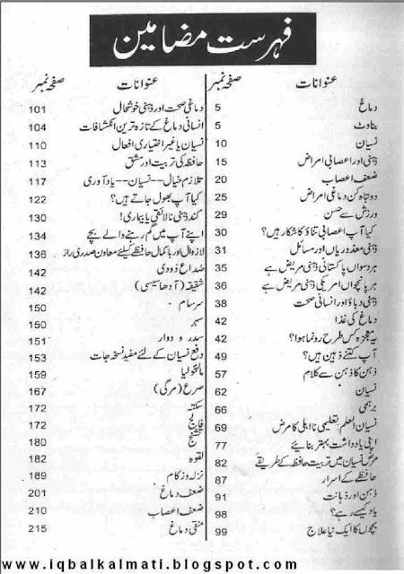 How to Increase Memory Power Urdu Book