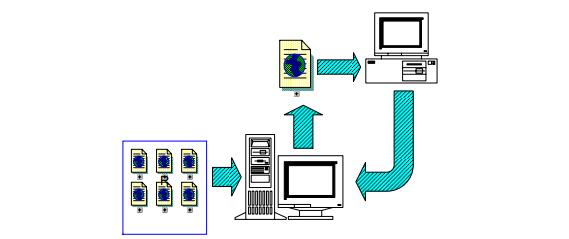 Penjelasan Lengkap Web Server Dan Server Side Scripting