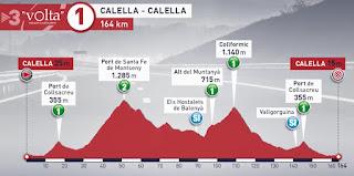 Volta a Catalunya 2019 stage 1