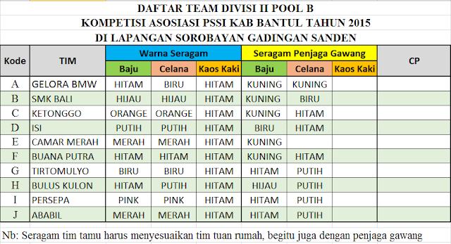 Jadwal Divisi II Pool B Pencab Bantul 2015
