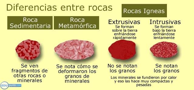 propiedades, minerales, rocas, geologia, geologo, basica, media, educacion, tierra, corteza, litosfera, minerales