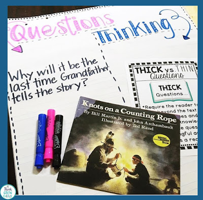 mentor text for questioning