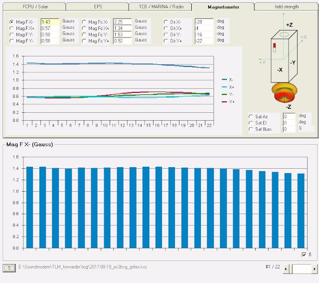 GRIFEX 9k6 FSK Telemetry