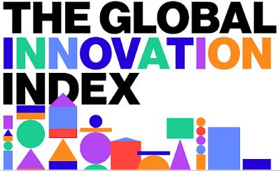 Innovative Index