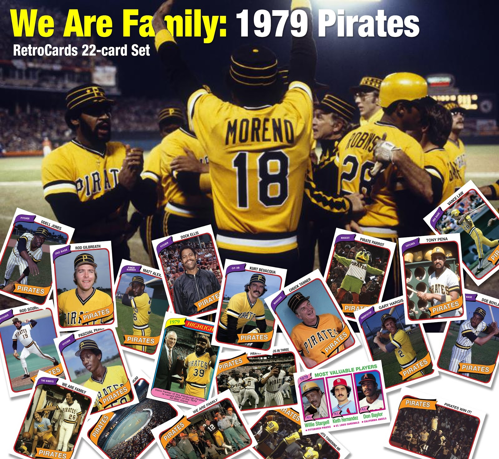 Custom Sports Cards by RetroCards: 1979 Pittsburgh Pirates: Family Matters
