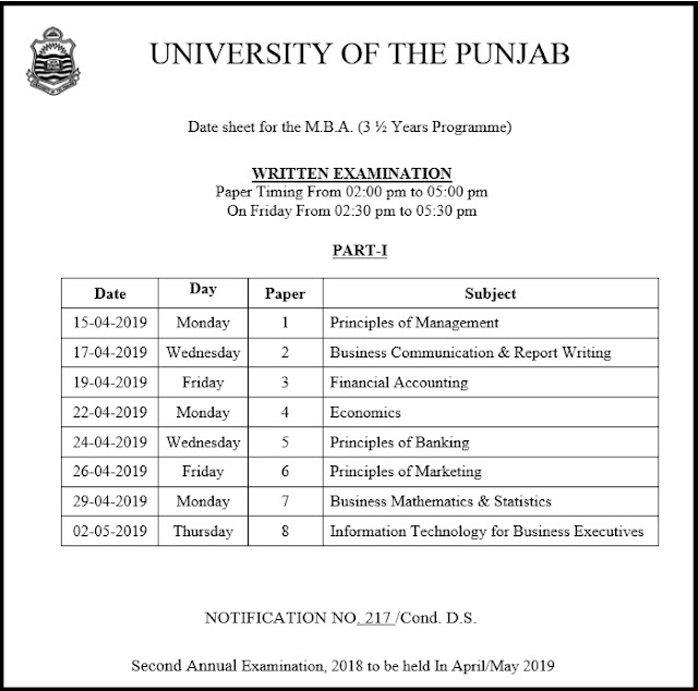 DATE SHEET FOR THE M.B.A. (3 ½ YEARS PROGRAMME)