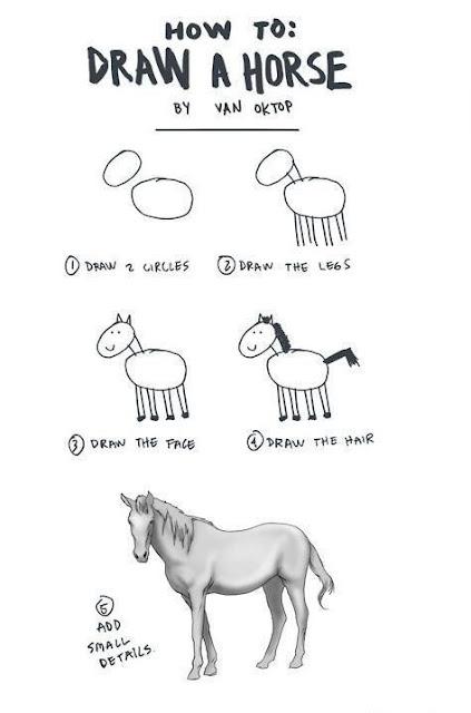 Cara Menggambar Kuda : menggambar, Menggambar, Kuda,, Pegasus,, Unicorn