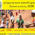 Thiruvarur TNRD Recruitment 2018-27 Panchayat Secretaries - Apply Online