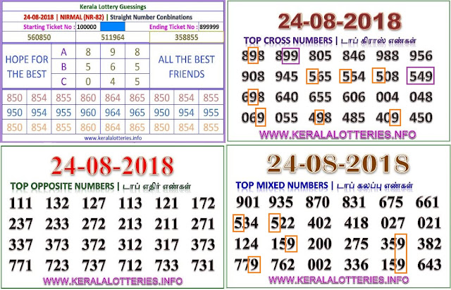 kerala lottery abc guessing NIRMAL NR-82 on 17.08.2018 by keralalotteries.info
