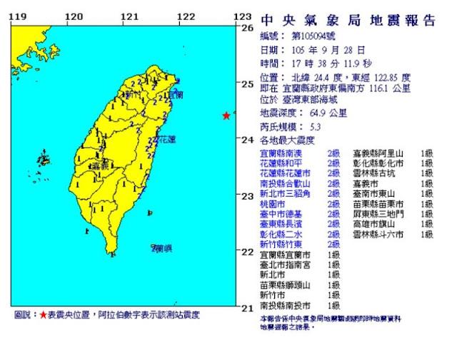 Gempa Berkekuatan 5,3 Skala Richter Terjadi di Timur Taiwan