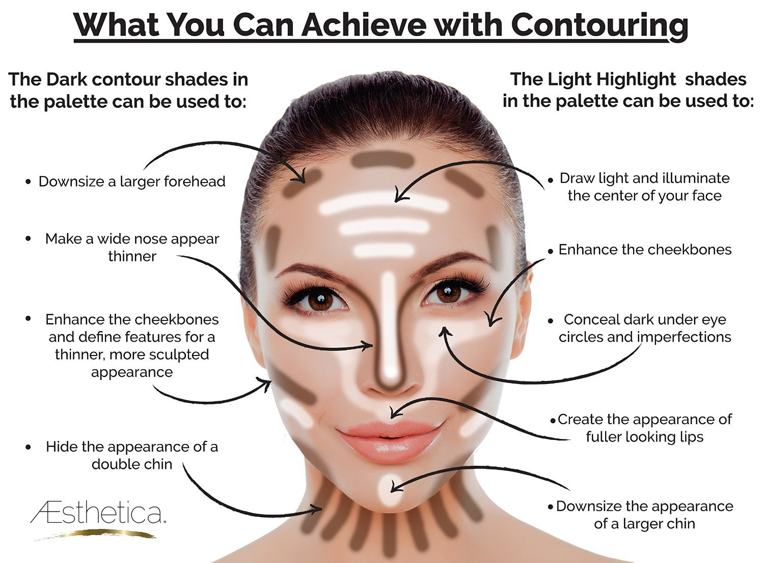 The Face Contours with Concealer for Beginners