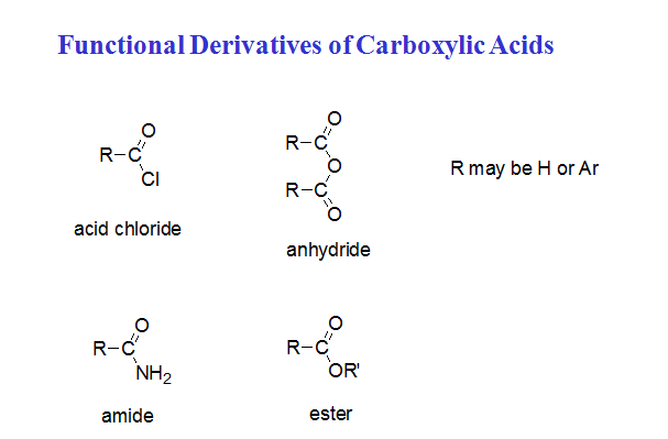 Functional Derivatives of Carboxylic Acids,Friedel-Crafts acylation,name reaction,