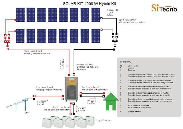 solar kit 4000 w hibrid kit