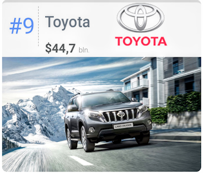 Toyota, Toyota-motor