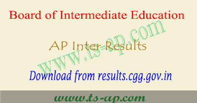 AP Inter results 2019, 1st & 2nd year result manabadi