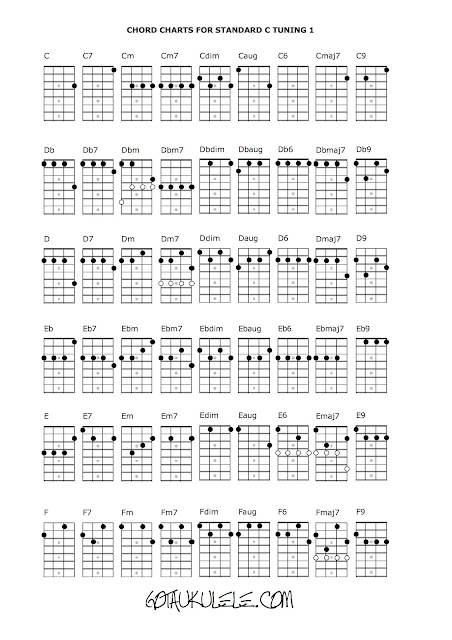 ukulele chord chart 1