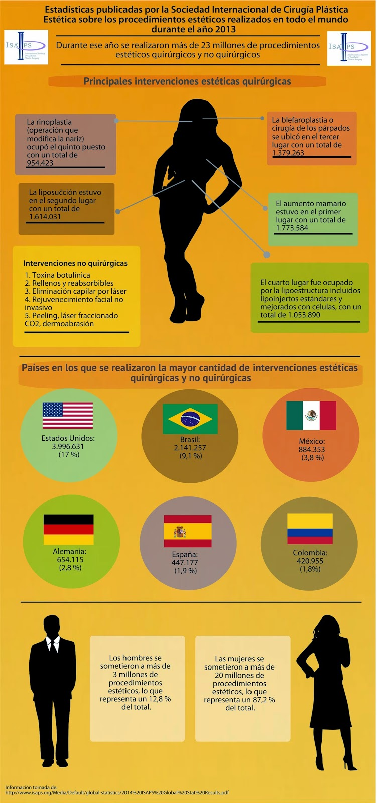 a5fe18661f Periodismo virtual : Informe especial: Narcoestética y cirugías ...