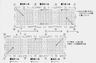 Tokyo Scum Brigade