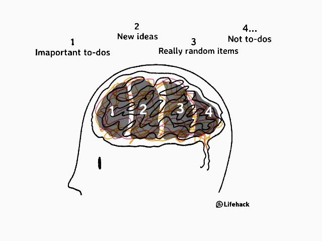 الأفكار