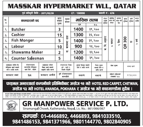 Jobs in Qatar for Nepali, Salary Up to Rs 39,200