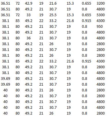 SKF YAR 208-2RF, SKF YAR 208-2F, SKF E2.YAR 208-2F, SKF YAR 208-2RFGR/HV