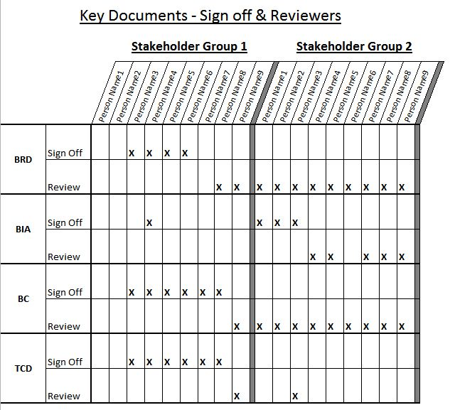 8+ sample sign off form templates pdf.