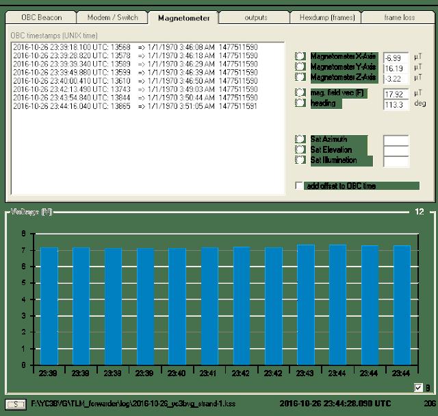 STRaND-1 Telemetry Decoder (DK3WN)