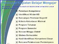 Perangkat Pembelajaran IPA Kelas 7 SMP/MTs Kurikulum 2013 Revisi 2018