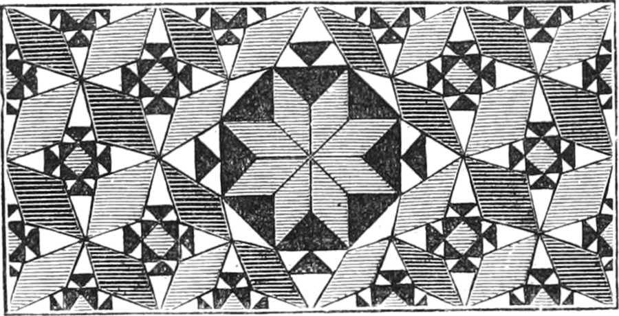 Creación de tablas con movimiento de contenido entre celdas. Caso de estudio: Tablero de Ajedrez