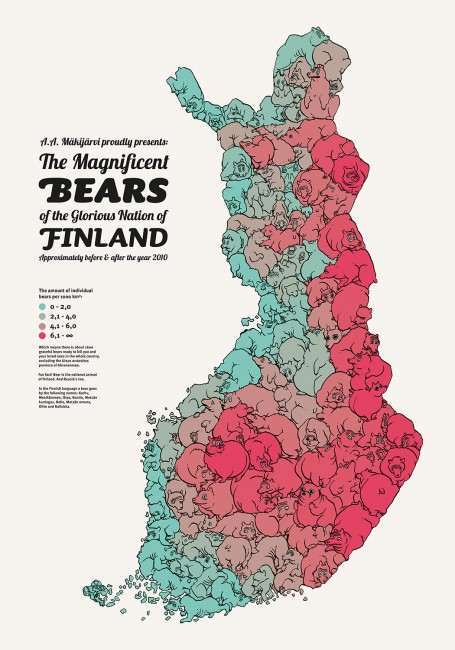 The magnificent bears of the glorious nation of Finland