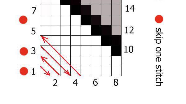 C2C crochet - chart