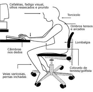 Studio F & P Catalano: Pilates para quem trabalha sentado(a)