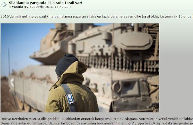 Ελλάδα και Κύπρος- Στις 10 πρώτες χώρες παγκοσμίως στην αγορά στρατιωτικού εξοπλισμού