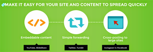 Make Viral Content Easy to Share