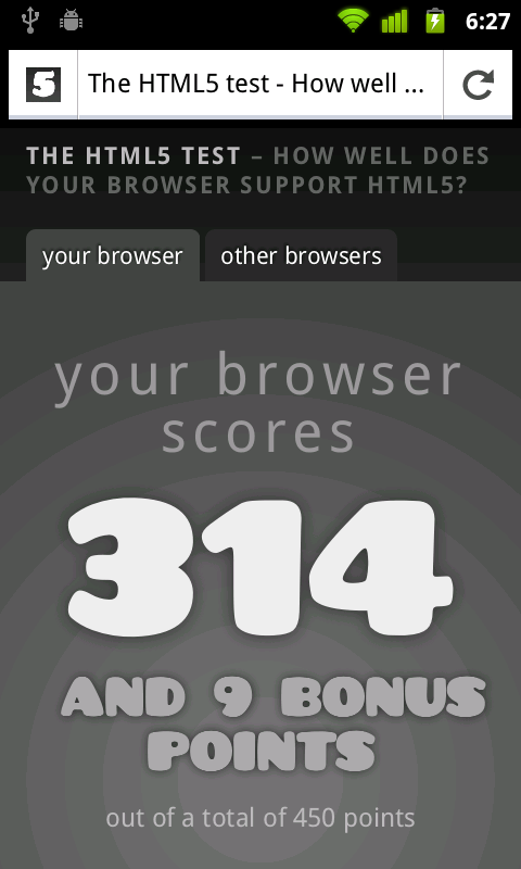Android-er: HTML5 test - How well does your browser support HTML5?