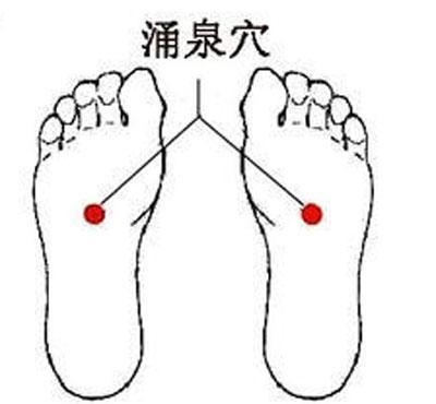 腳上5個穴位,睡前按一按,能降胃火、祛濕氣、養肝腎,好處很多(緩解疲勞,恢復精力)