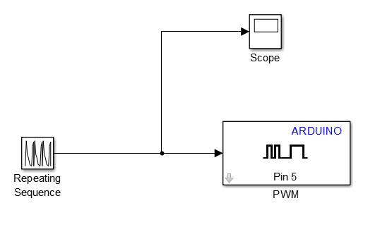 How to send PWM signal from Simulink to Arduino
