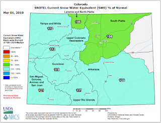 Why local snowpack is important