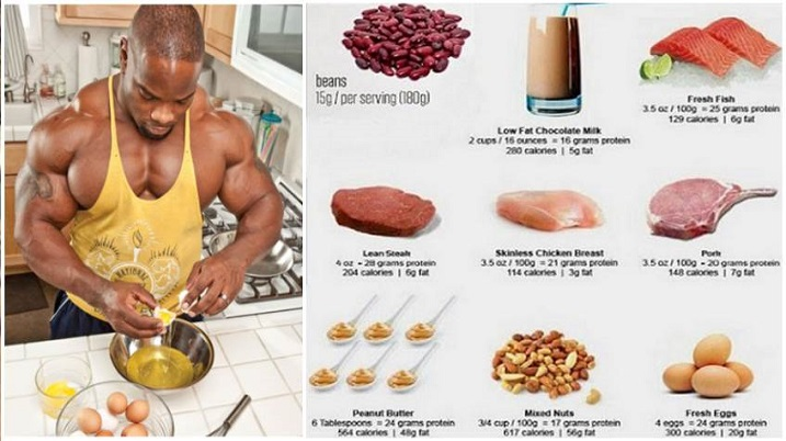 Foods To Eat To Increase Muscle Mass
